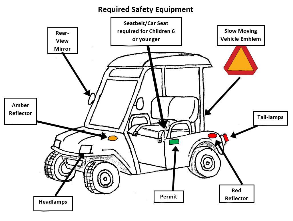 Golf Cart - update